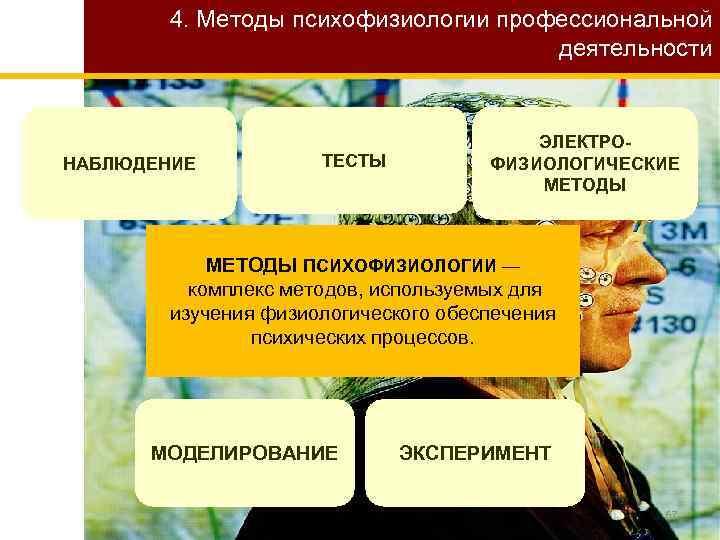4. Методы психофизиологии профессиональной деятельности НАБЛЮДЕНИЕ ТЕСТЫ ЭЛЕКТРОФИЗИОЛОГИЧЕСКИЕ МЕТОДЫ ПСИХОФИЗИОЛОГИИ — комплекс методов, используемых