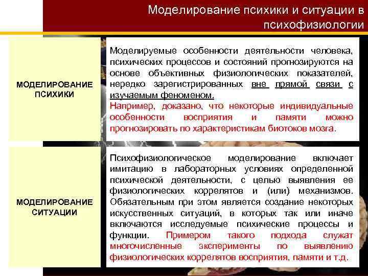 Моделирование психики и ситуации в психофизиологии МОДЕЛИРОВАНИЕ ПСИХИКИ Моделируемые особенности деятельности человека, психических процессов
