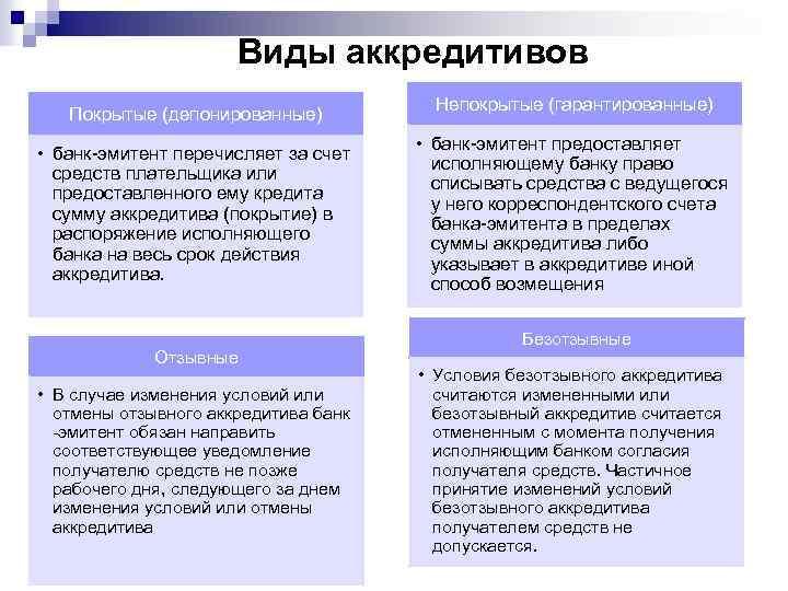 Виды аккредитивов Покрытые (депонированные) • банк-эмитент перечисляет за счет средств плательщика или предоставленного ему