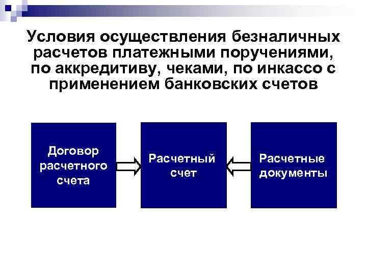 Условия осуществления безналичных расчетов платежными поручениями, по аккредитиву, чеками, по инкассо с применением банковских