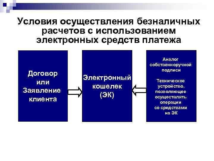 Условия осуществления безналичных расчетов с использованием электронных средств платежа Договор или Заявление клиента Аналог