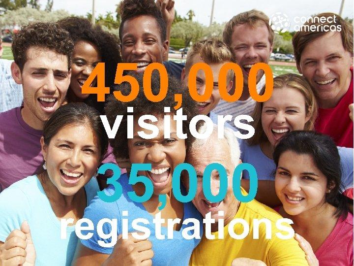 450, 000 visitors 35, 000 registrations