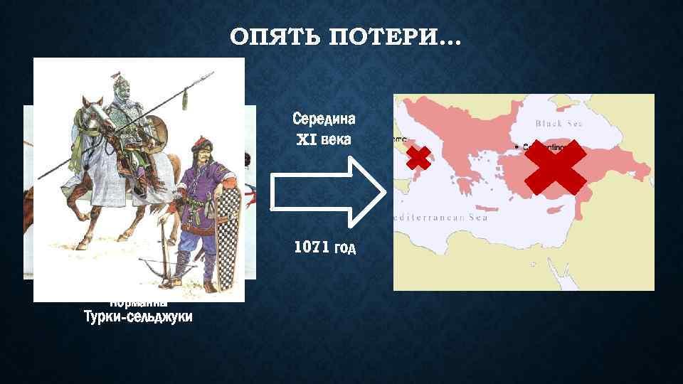 ОПЯТЬ ПОТЕРИ… Середина XI века 1071 год Норманны Турки-сельджуки