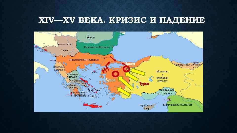 XIV—XV ВЕКА. КРИЗИС И ПАДЕНИЕ Никея Бурса Турки
