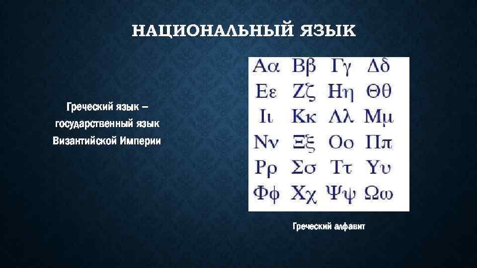 НАЦИОНАЛЬНЫЙ ЯЗЫК Греческий язык – государственный язык Византийской Империи Греческий алфавит