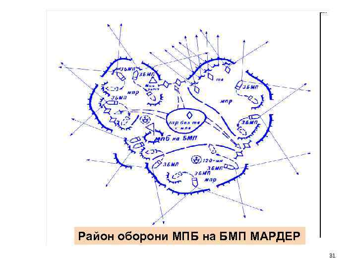 Район оборони МПБ на БМП МАРДЕР 31