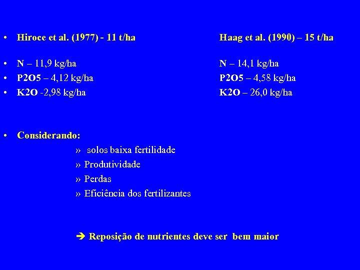 • Hiroce et al. (1977) - 11 t/ha Haag et al. (1990) –