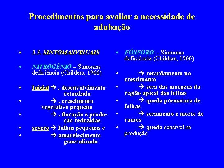 Procedimentos para avaliar a necessidade de adubação • 3. 3. SINTOMASVISUAIS • NITROGÊNIO –