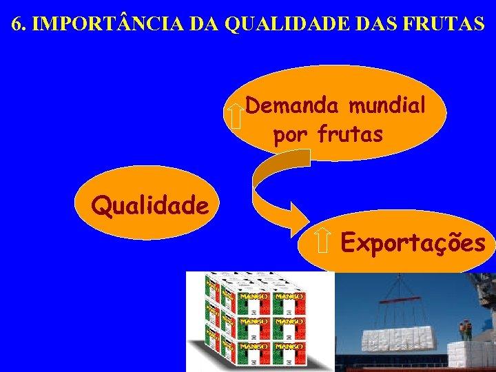 6. IMPORT NCIA DA QUALIDADE DAS FRUTAS Demanda mundial por frutas Qualidade Vida Pós-colheita
