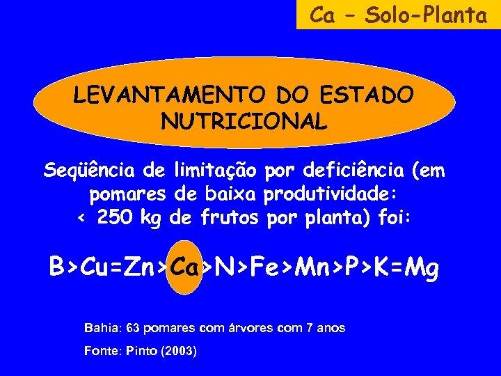 Ca – Solo-Planta LEVANTAMENTO DO ESTADO NUTRICIONAL Seqüência de limitação por deficiência (em pomares