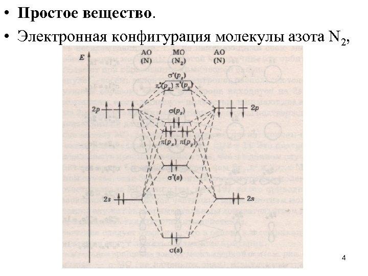 • Простое вещество. • Электронная конфигурация молекулы азота N 2, 4