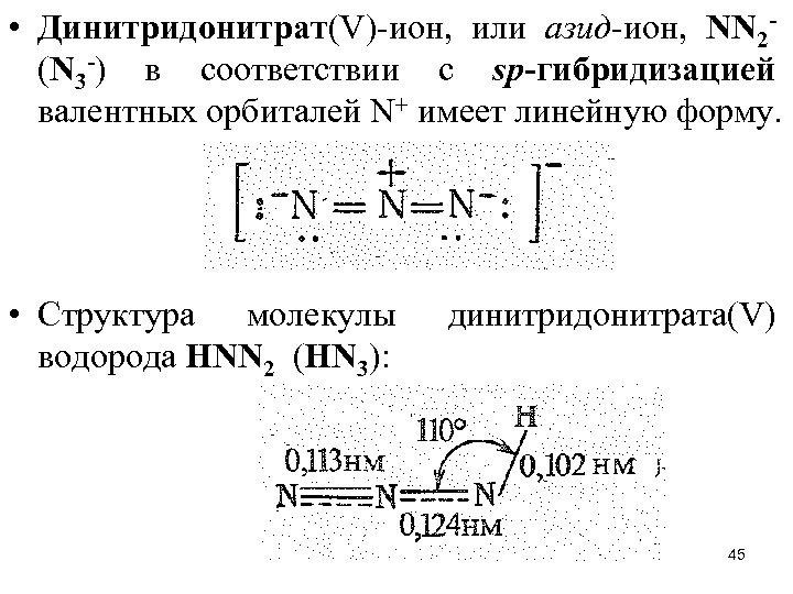 • Динитридонитрат(V)-ион, или азид-ион, NN 2 - (N 3 -) в соответствии с