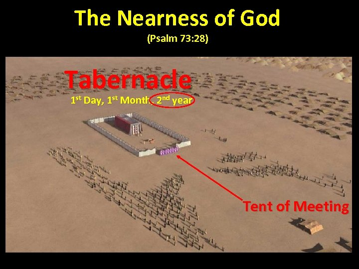 The Nearness of God (Psalm 73: 28) Tabernacle 1 st Day, 1 st Month,