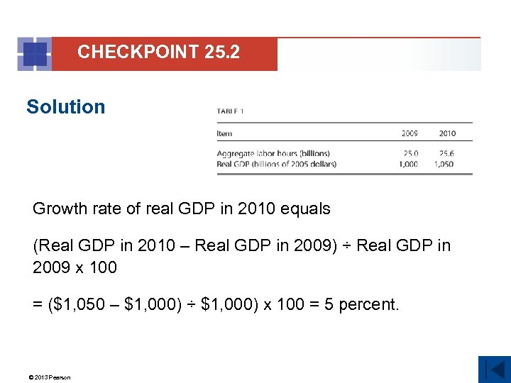 CHECKPOINT 25. 2 Solution Growth rate of real GDP in 2010 equals (Real GDP