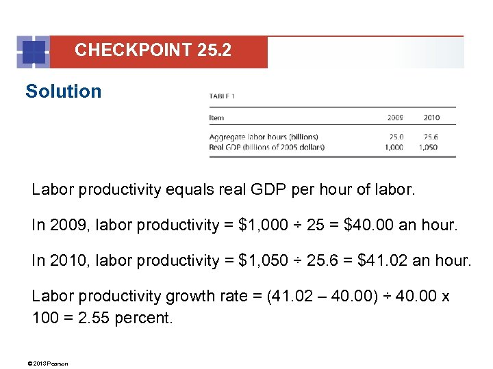 CHECKPOINT 25. 2 Solution Labor productivity equals real GDP per hour of labor. In