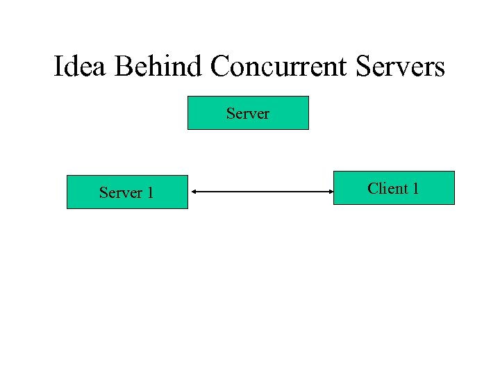 Idea Behind Concurrent Servers Server 1 Client 1