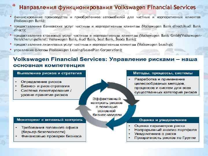 * Направления функционирования Volkswagen Financial Services • финансирование производства и приобретениее автомобилей для частных