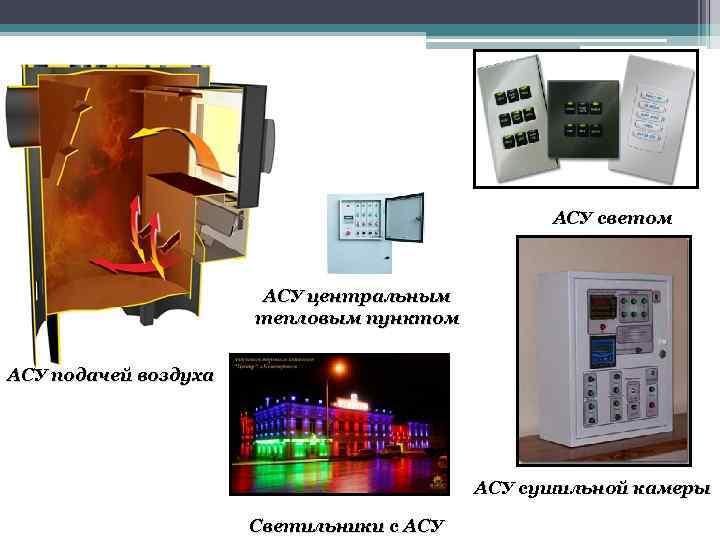 АСУ светом АСУ центральным тепловым пунктом АСУ подачей воздуха АСУ сушильной камеры Светильники с