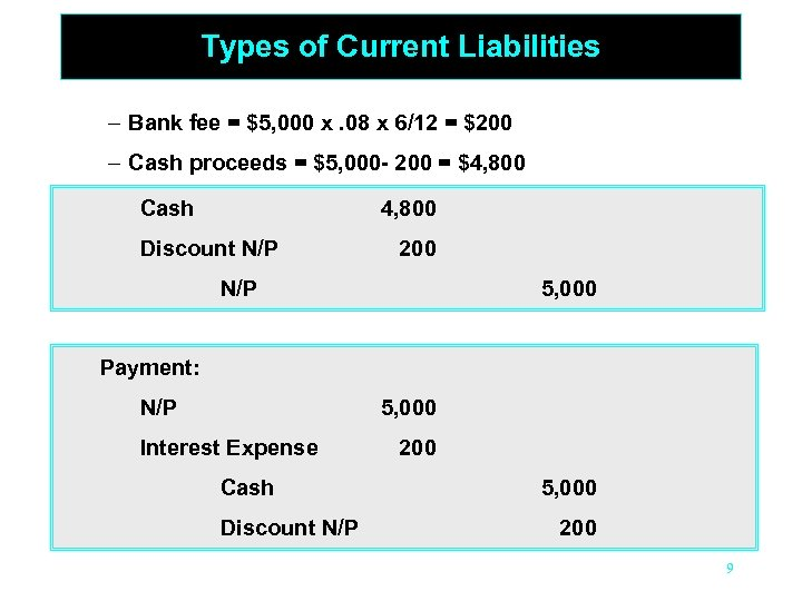 Types of Current Liabilities – Bank fee = $5, 000 x. 08 x 6/12