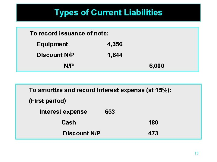 Types of Current Liabilities To record issuance of note: Equipment 4, 356 Discount N/P
