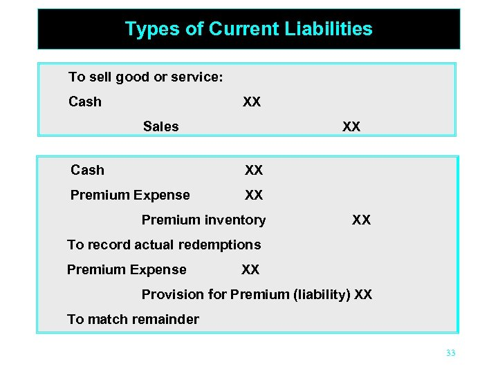 Types of Current Liabilities To sell good or service: Cash XX Sales XX Cash