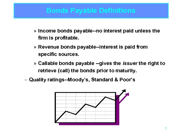 Bonds Payable Definitions » Income bonds payable--no interest paid unless the firm is profitable.