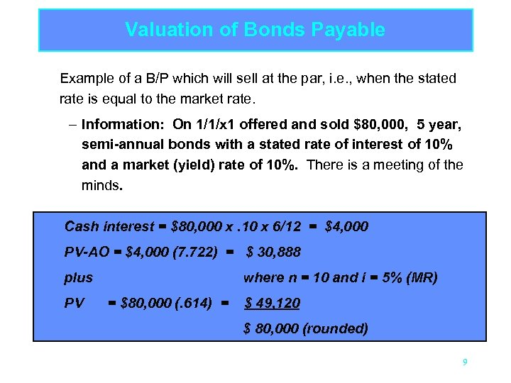 Valuation of Bonds Payable Example of a B/P which will sell at the par,