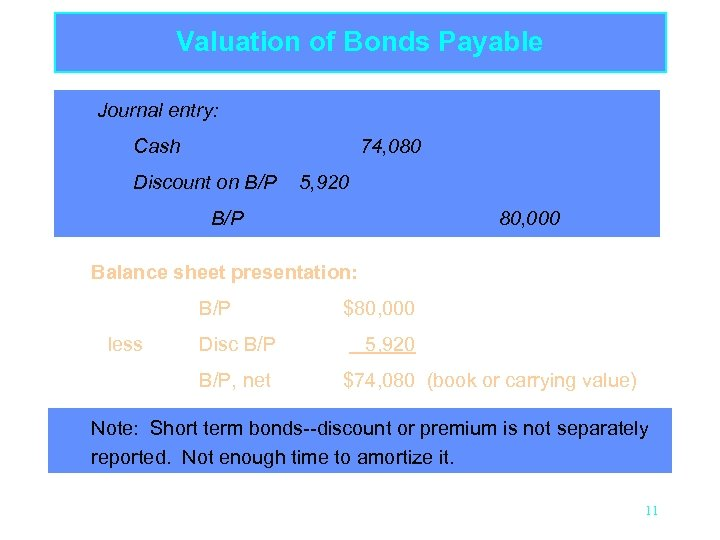 Valuation of Bonds Payable Journal entry: Cash 74, 080 Discount on B/P 5, 920