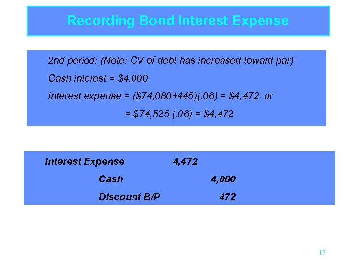 Recording Bond Interest Expense 2 nd period: (Note: CV of debt has increased toward