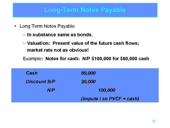 Long-Term Notes Payable • Long Term Notes Payable – In substance same as bonds.