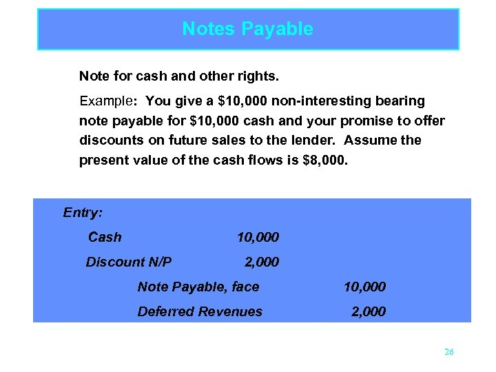 Notes Payable Note for cash and other rights. Example: You give a $10, 000