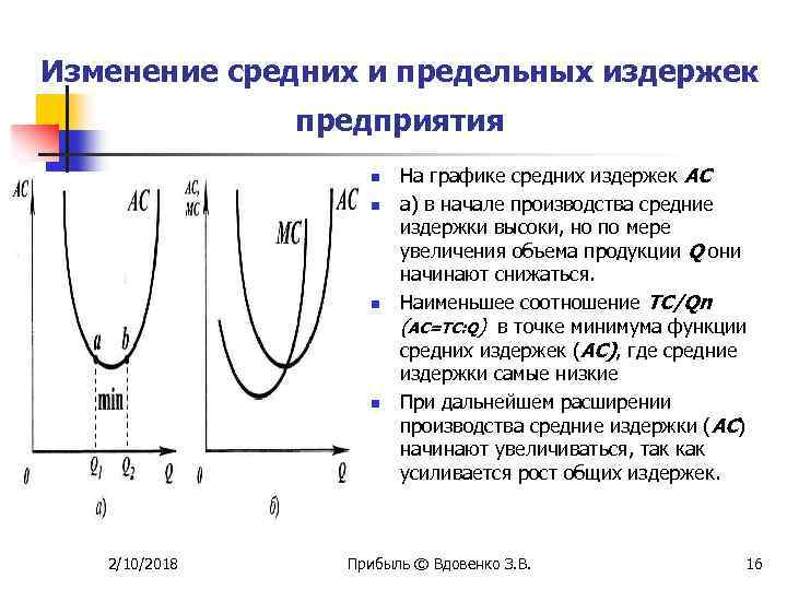 Изменение средних и предельных издержек предприятия n n 2/10/2018 На графике средних издержек АС