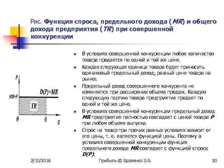 Рис. Функция спроса, предельного дохода (MR) и общего дохода предприятия (TR) при совершенной конкуренции