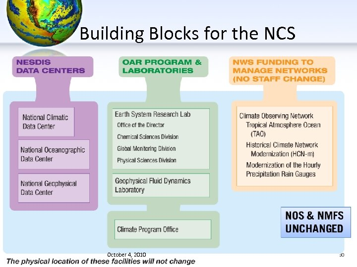 Building Blocks for the NCS October 4, 2010 30