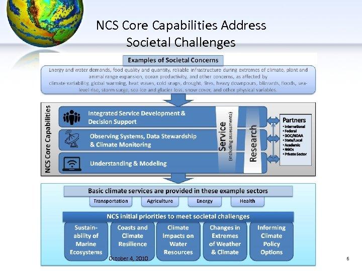 NCS Core Capabilities Address Societal Challenges October 4, 2010 6