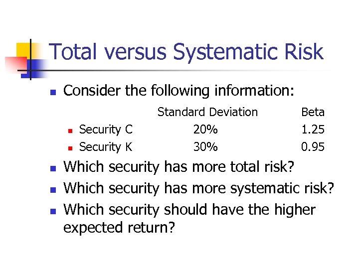 Total versus Systematic Risk n Consider the following information: n n n Security C