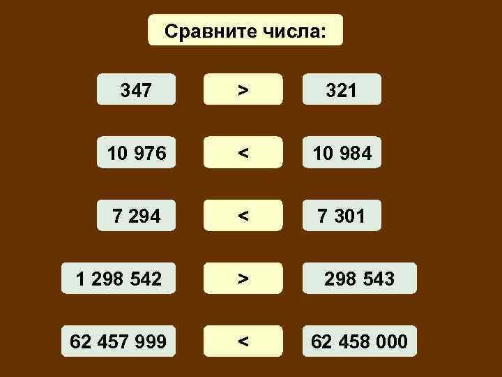 Сравните числа: 347 > 321 10 976 < 10 984 7 294 < 7