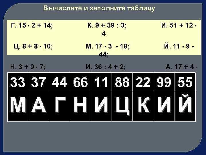 Вычислите и заполните таблицу Г. 15 2 + 14; К. 9 + 39 :