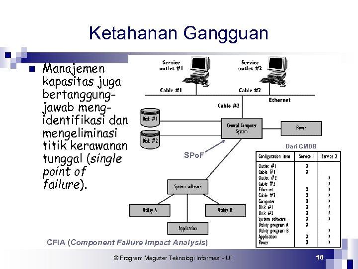 Ketahanan Gangguan n Manajemen kapasitas juga bertanggungjawab mengidentifikasi dan mengeliminasi titik kerawanan tunggal (single