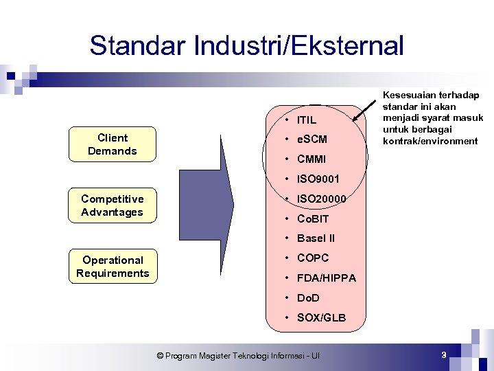 Standar Industri/Eksternal • ITIL Client Demands • e. SCM Kesesuaian terhadap standar ini akan