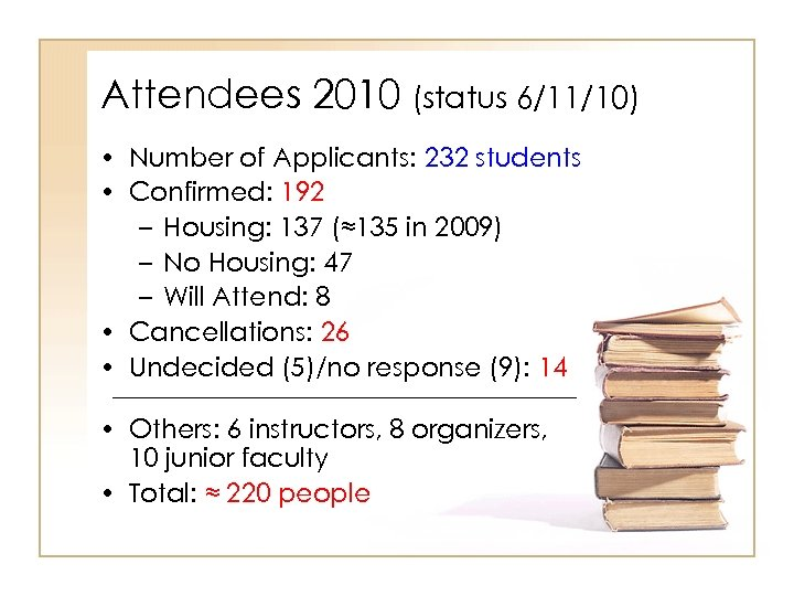 Attendees 2010 (status 6/11/10) • Number of Applicants: 232 students • Confirmed: 192 –