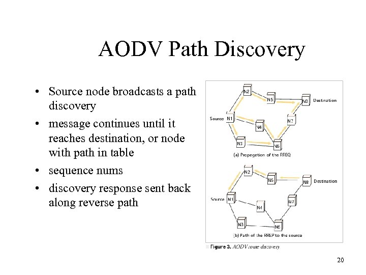 AODV Path Discovery • Source node broadcasts a path discovery • message continues until