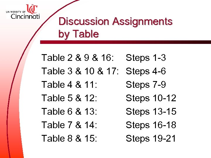 Discussion Assignments by Table 2 & 9 & 16: Table 3 & 10 &