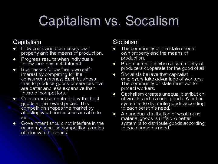 Capitalism vs. Socalism Capitalism l l l Individuals and businesses own property and the
