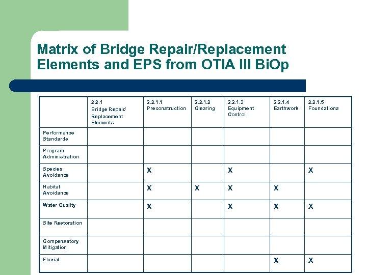 Matrix of Bridge Repair/Replacement Elements and EPS from OTIA III Bi. Op 2. 2.