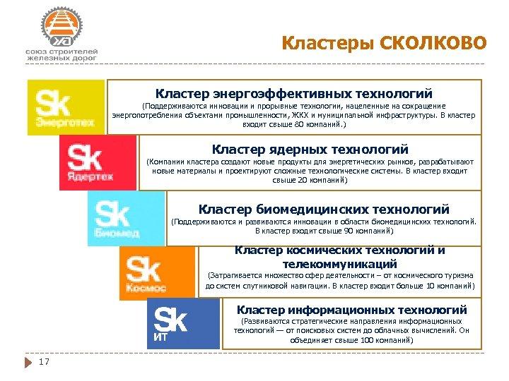 Кластеры СКОЛКОВО Кластер энергоэффективных технологий (Поддерживаются инновации и прорывные технологии, нацеленные на сокращение энергопотребления