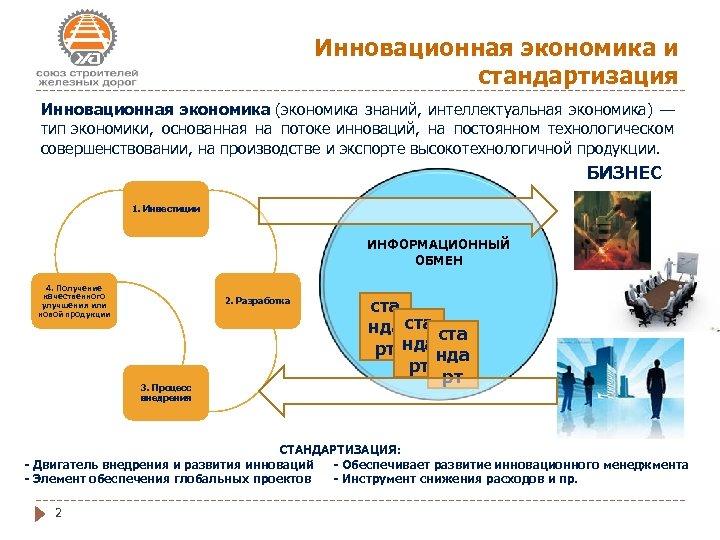 Инновационная экономика и стандартизация Инновационная экономика (экономика знаний, интеллектуальная экономика) — тип экономики, основанная