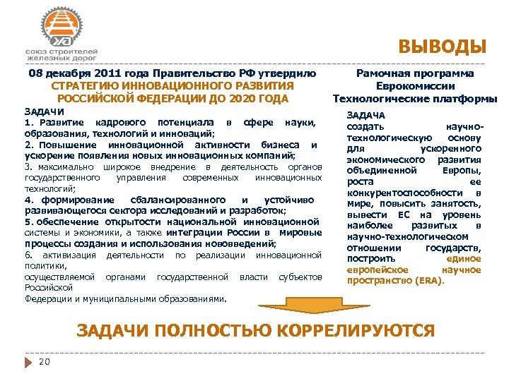 ВЫВОДЫ 08 декабря 2011 года Правительство РФ утвердило СТРАТЕГИЮ ИННОВАЦИОННОГО РАЗВИТИЯ РОССИЙСКОЙ ФЕДЕРАЦИИ ДО