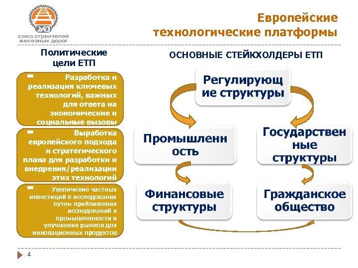 Европейские технологические платформы - Политические цели ЕТП Разработка и реализация ключевых технологий, важных для