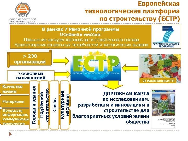 Европейская технологическая платформа по строительству (ECTP) В рамках 7 Рамочной программы Основная миссия: -Повышение